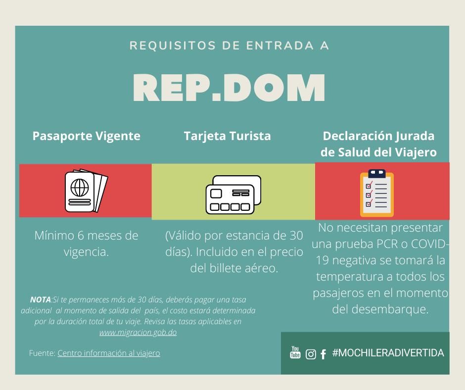 REQUISITO DE ENTRADA A REP. DOMINICANA 2020
