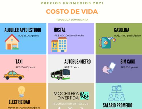 Costo de Vida RD 2021