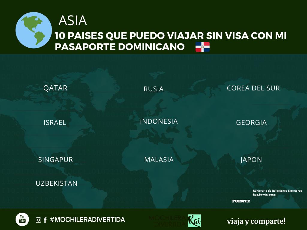Dónde viajar con mi pasaporte dominicano